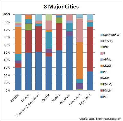 8-Major-Cities-Youth-Pak