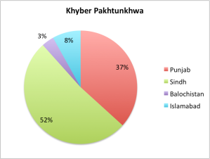 KP_Migration1998